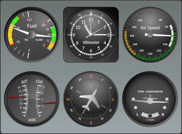Actipro Wpf Controls