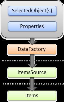 Actipro PropertyGrid for WPF - Visual Studio Marketplace